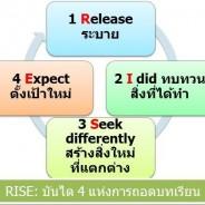 บันได 4 ขั้น…เพื่อเรียนรู้ผ่านข้อผิดพลาดสไตล์ RISE
