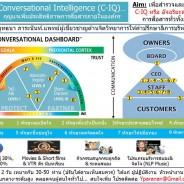 Conversational Intelligence (C-IQ)…กุญแจเพิ่มประสิทธิภาพการสื่อสารภายในองค์กร