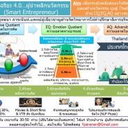 อัจฉริยะ 4.0…ผู้นำพลิกนวัตกรรม (Smart Entrepreneur)
