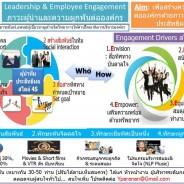 ภาวะผู้นำและความผูกพันต่อองค์กร (Leadership & Engagement)
