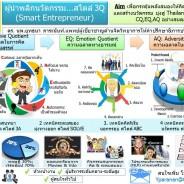 ผู้นำพลิกนวัตกรรม…สไตล์ 3Q (Smart Entrepreneur)