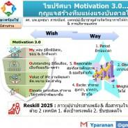 ไขปริศนา Motivation 3.0…กุญแจสร้างทีมแห่งแรงบันดาลใจ