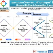 ออกแบบนวัตกรรม…ด้วยกลยุทธ์ 10 คิด