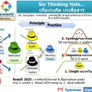 Six thinking hats…เพื่อเก่งคิด เก่งสื่อสาร