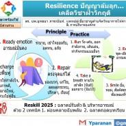 Resilience ปัญญาล้มลุก…เคล็ดวิชาฝ่าวิกฤติ