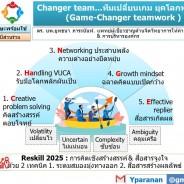Changer team…เปลี่ยนเกมแบบยกทีม ยุคโลกพลิกผัน