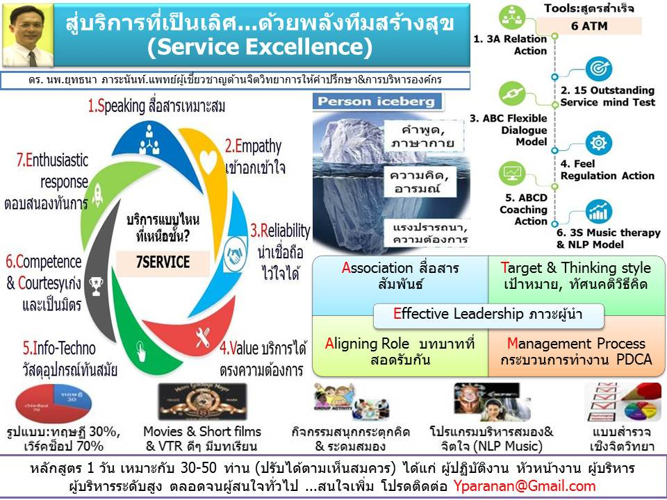 Service excellence Team Cover 2