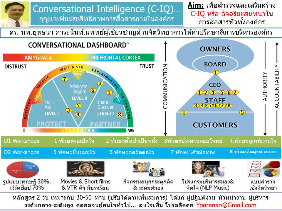 Conversational Intelligence Org Cover 2