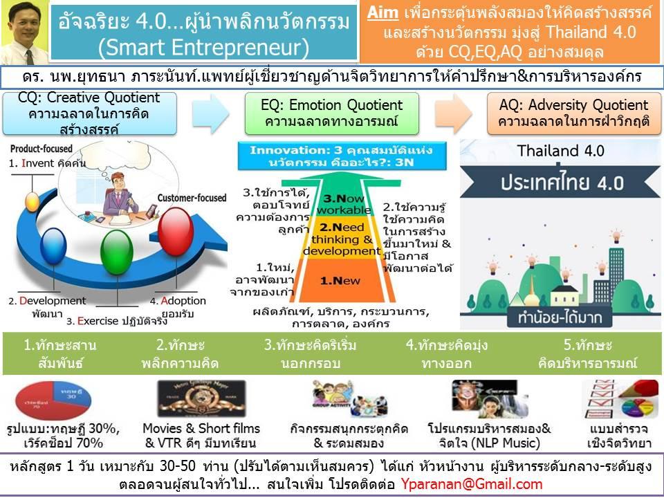 Smart entrepreneur 4.0 Cover 1