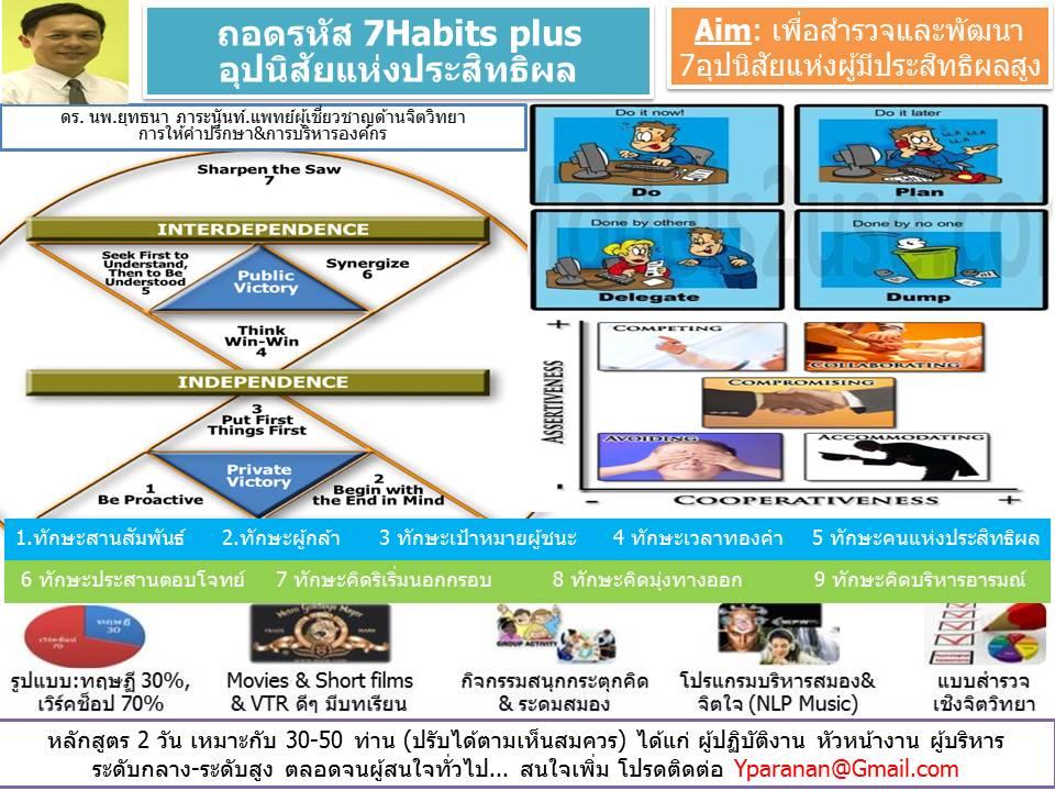 7Habits plus standard 2d Thai Cover 28