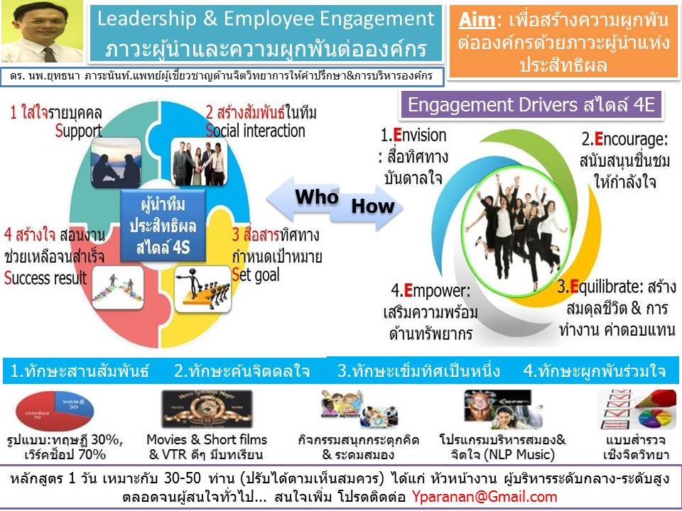 Leadership & Employee engagement Cover 19
