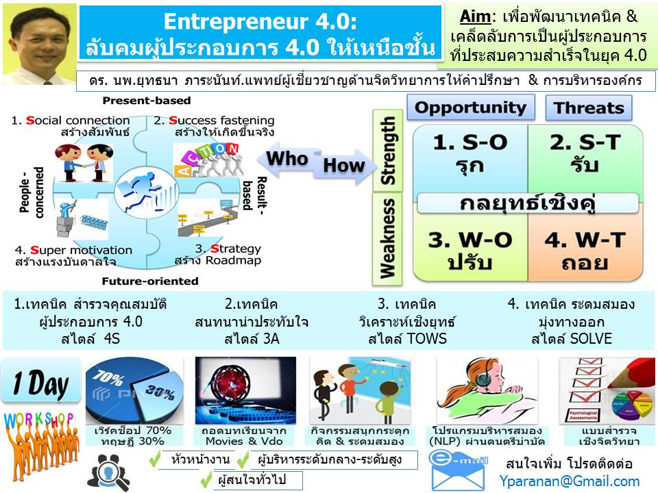 Entrepreneur 4.0 Cover 7